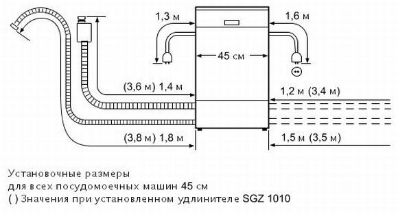схема установки посудомоечной машины
