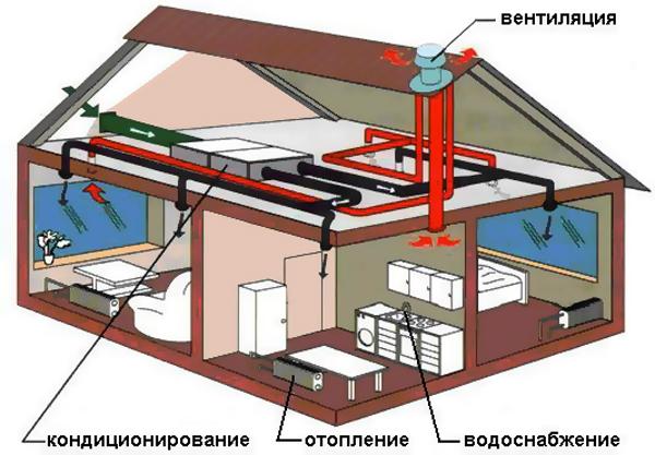 sxema-otopleniya-dvuxetazhnogo-doma-1