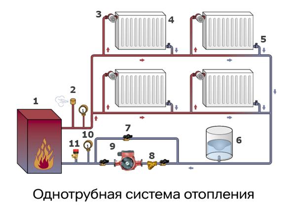 sxema-otopleniya-dvuxetazhnogo-doma-2