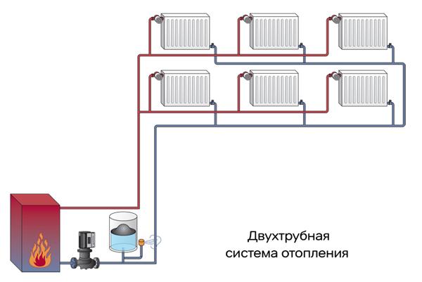 sxema-otopleniya-dvuxetazhnogo-doma-4