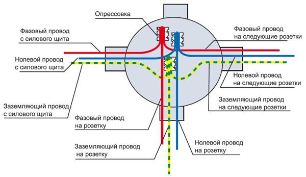 soedinenie-provodov-2