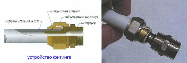 soedinenie-trub-fitingami-1