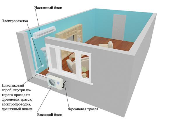 ustanovit-kondicioner-3