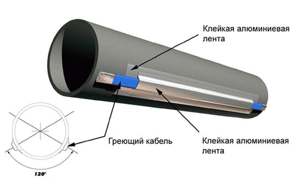 uteplit-kanalizacionnuyu-trubu-2