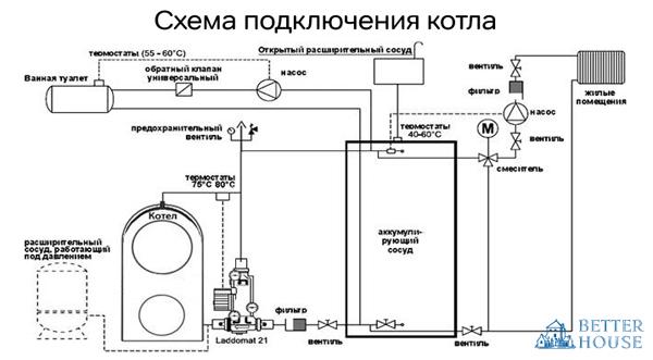 gazovyj-kotel