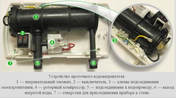 protochniy-vodonagrevatel