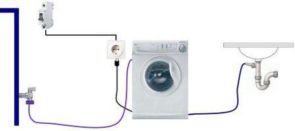схема установки стиральной машины