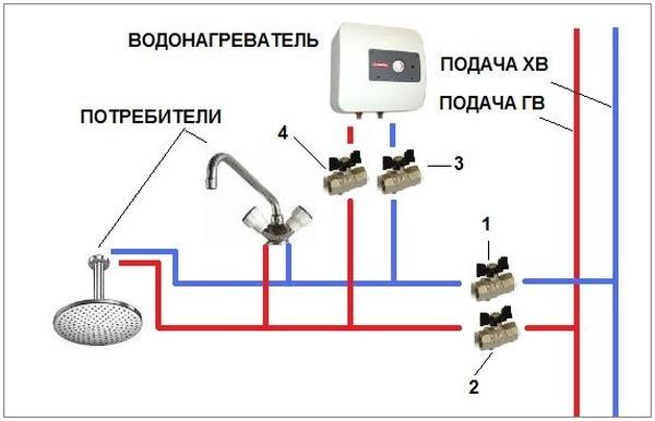 ustanovka-protochnogo-vodonagrevatelya