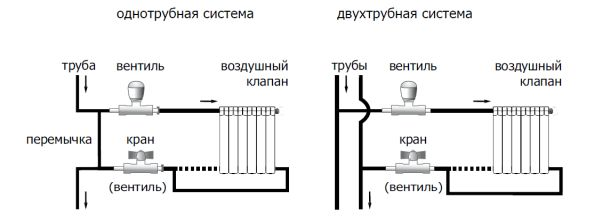 схема установки радиатора