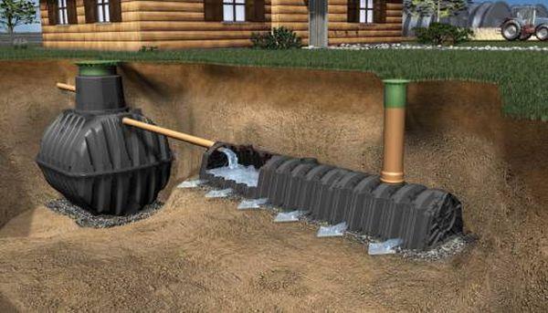 kak-sdelat-kanalizaciyu