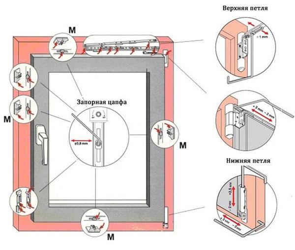 regulirovka-plastikovyx-okon