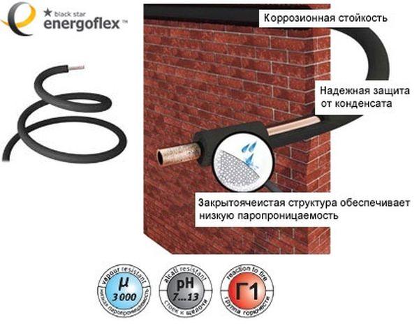 teplo_energoflex