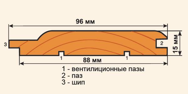 profil_vagonka