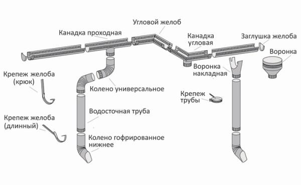 shema_vodostok