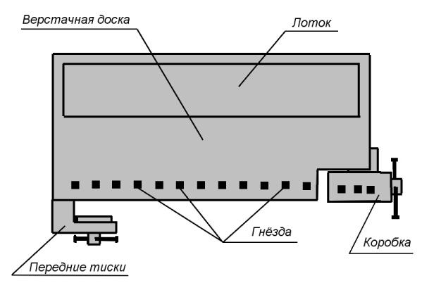 Stolrn-tool
