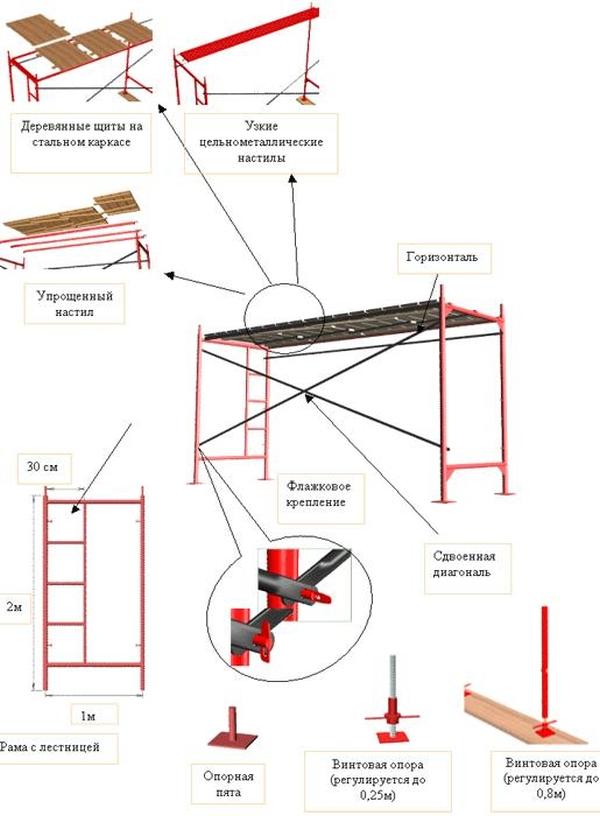 lesa_ramnye_elementy