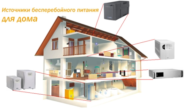 ups-home