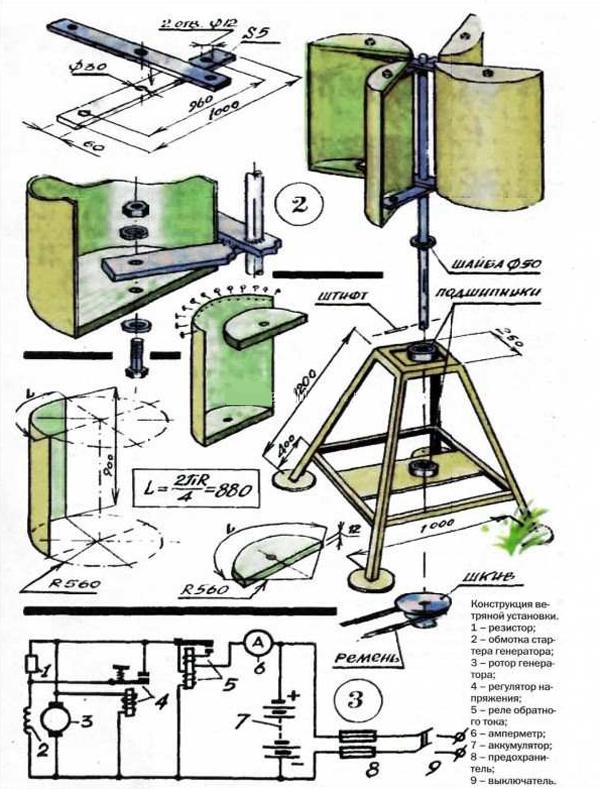 vetrogenerator