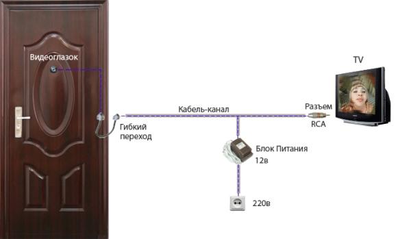 dver-vhodnaya-1