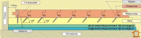 nastilka-derevyannye-poly