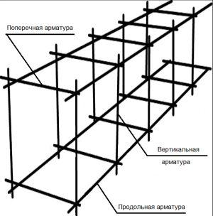 shema-armirovaniya
