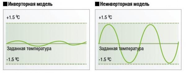 inverter-2