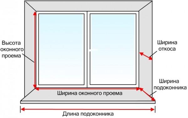 zamer_okna