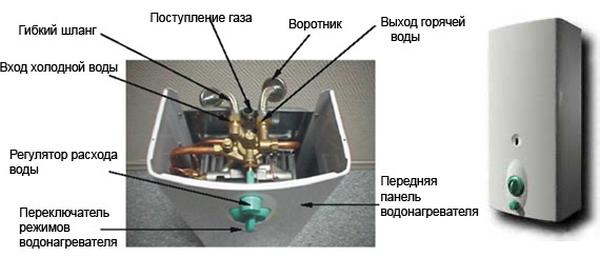 gaz-shema