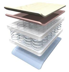 matrac-szerkezet