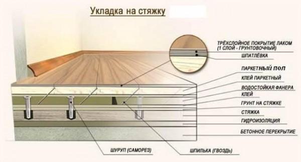 styazhka
