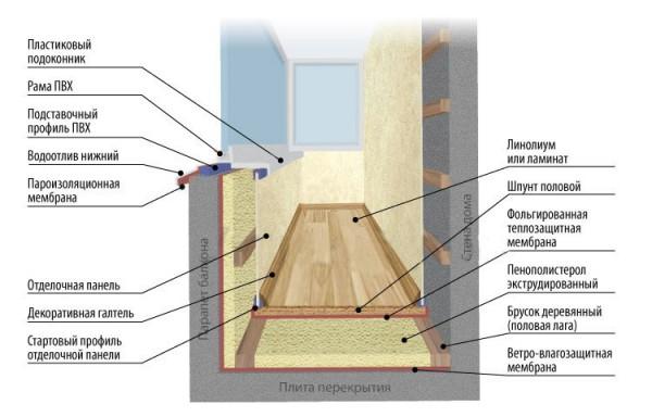 shema-utepleniy-balkona