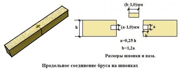 brus-5