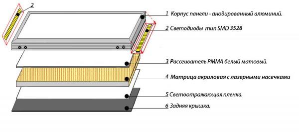 diod-2