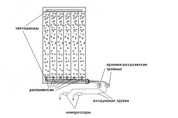 diod-3