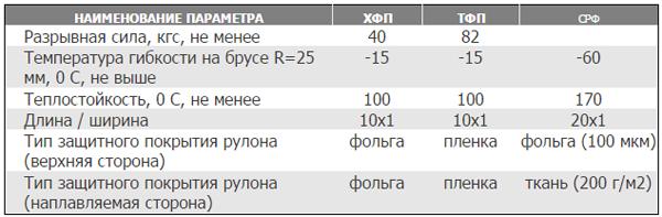 folgaizol-xls1