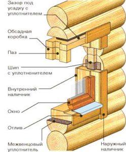 ustanovka_okna