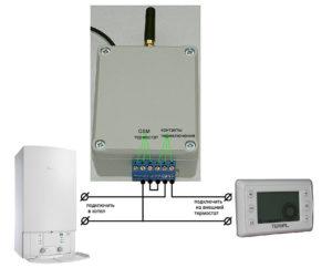 kotel-termostat