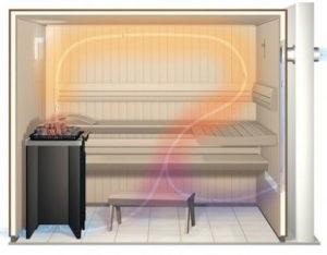ventiljacija-saune