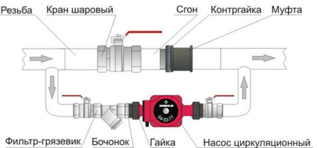 sxema-podklyucheniya-nasosa-na-otoplenie